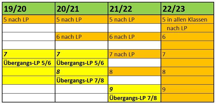 2019-Plichtfach-Informatik.JPG